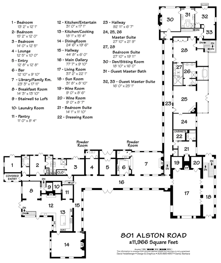 801 Alston Road