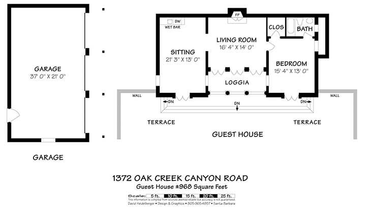 1372 Oak Creek Canyon